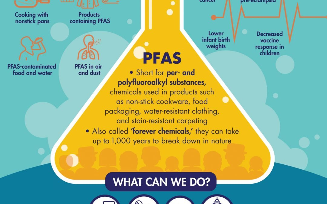 New resources available on health impacts of 'forever chemicals' PFAS